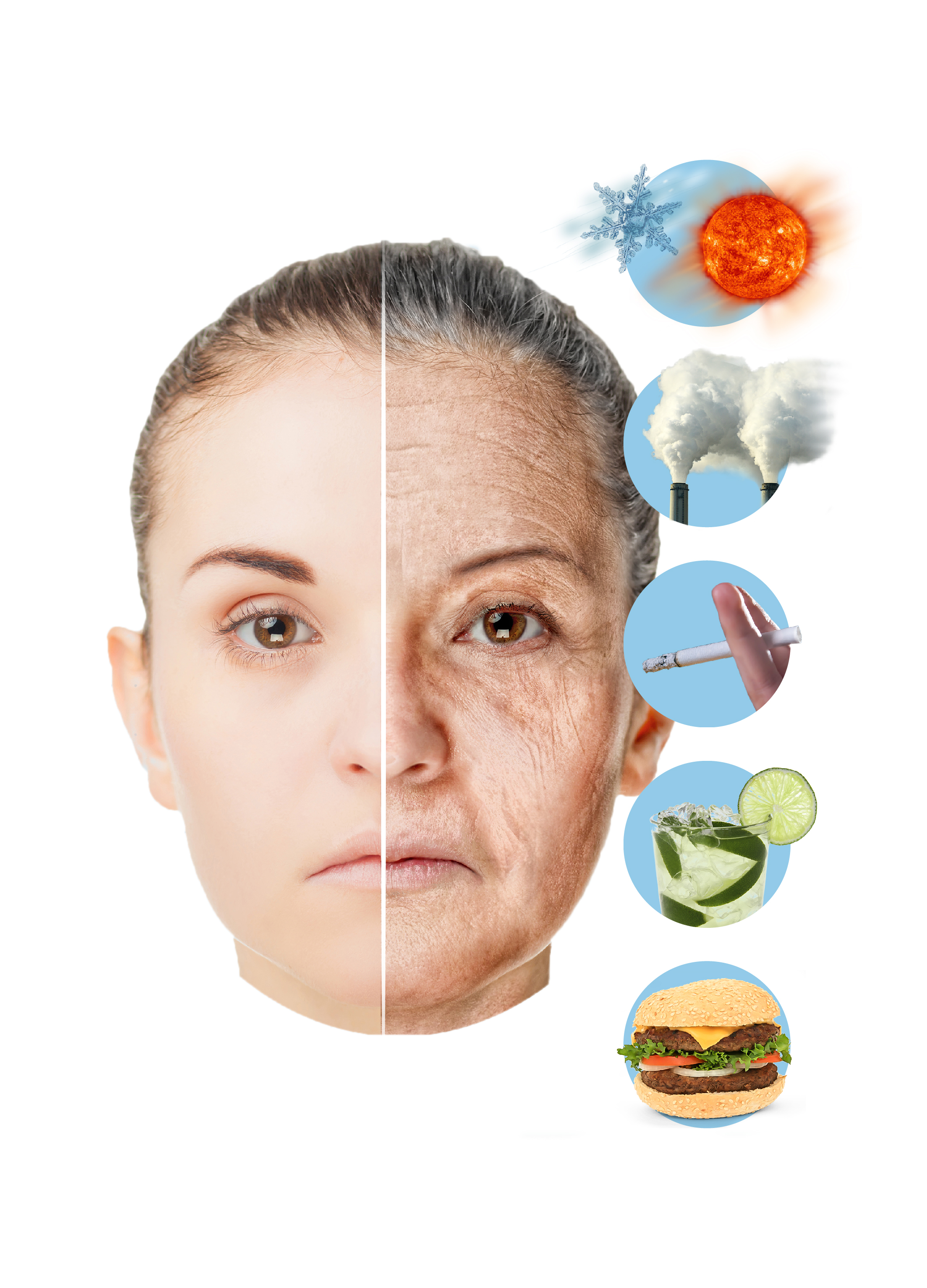 Hábitos que ajudam a prevenir o fotoenvelhecimento.